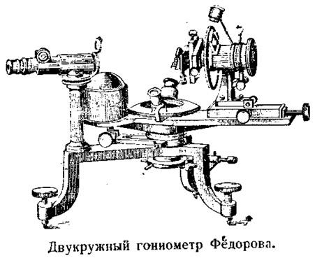 Двукружный гониометр Федорова