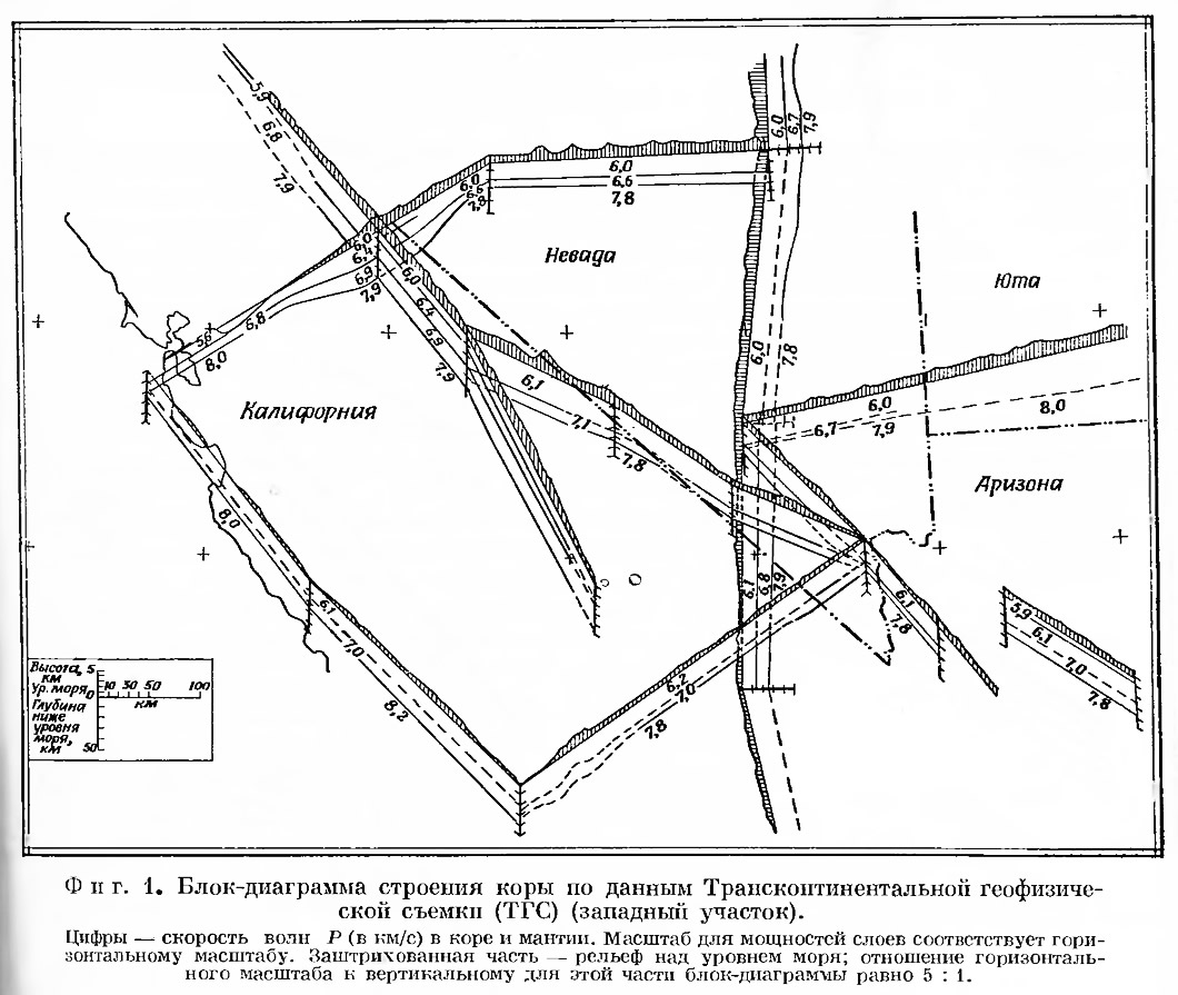 Фиг. 1. Блок-диаграмма строения коры по данным Трансконтинентальной геофизической съемки