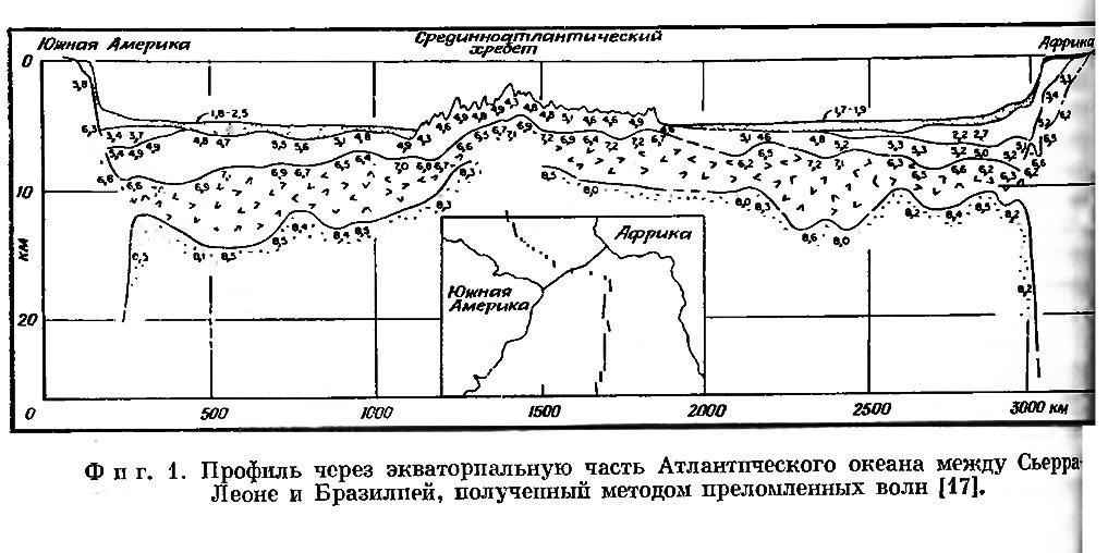 Фиг. 1. Профиль через экваториальную часть Атлантического океана