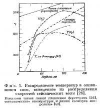 Фиг. 1. Распределение температур в оливиновом слое