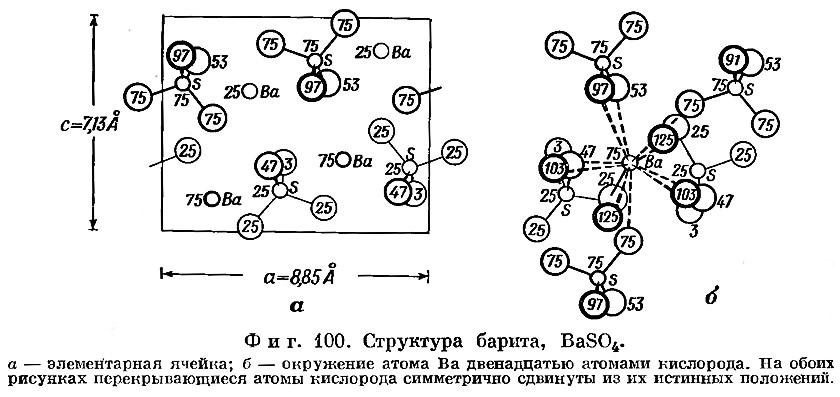 Фиг. 100. Структура барита