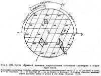 Фиг. 103. Сетка обратной решетки, параллельная плоскости симметрии в структуре гипса