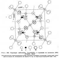 Фиг. 106. Структура либетенита