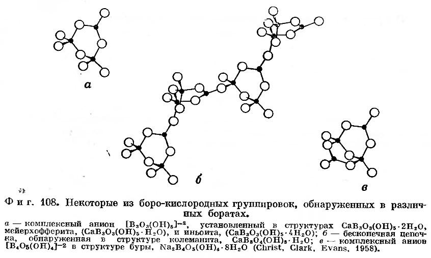 Фиг. 108. Некоторые из боро-кислородных группировок, обнаруженных в различных боратах