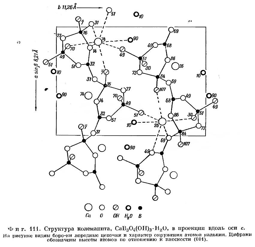 Фиг. 111. Структура колеманита