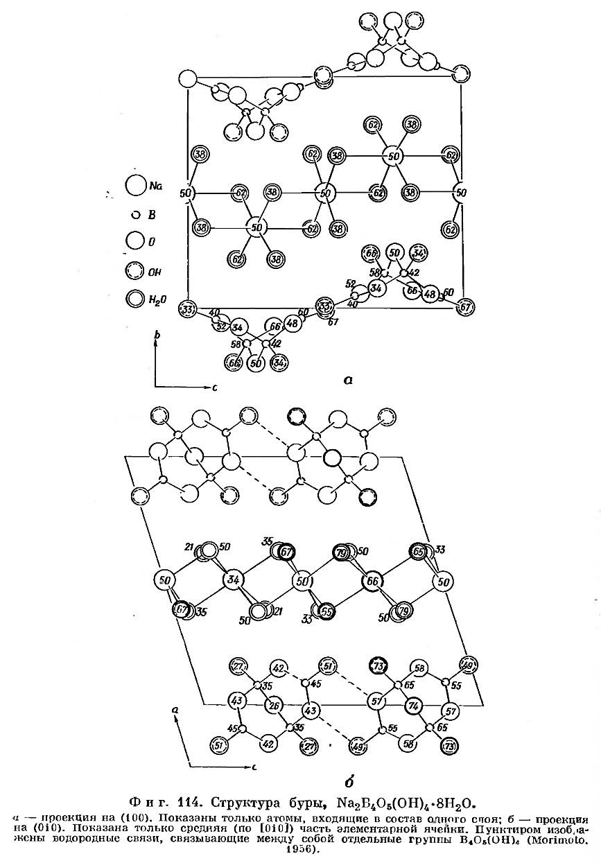 Фиг. 114. Структура буры