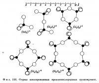 Фиг. 116. Формы изолированных кремнекислородных группировок