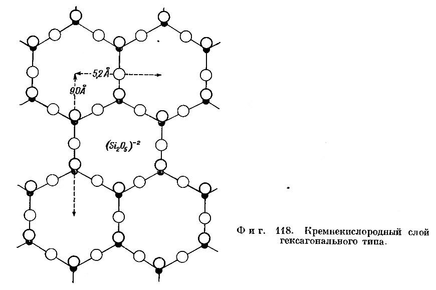 Фиг. 118. Кремнекислородный слой гексагонального типа