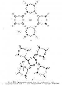 Фиг. 119. Кремнекислородные слои тетрагонального типа