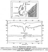 Фиг. 12. Африканские рифтовые долины