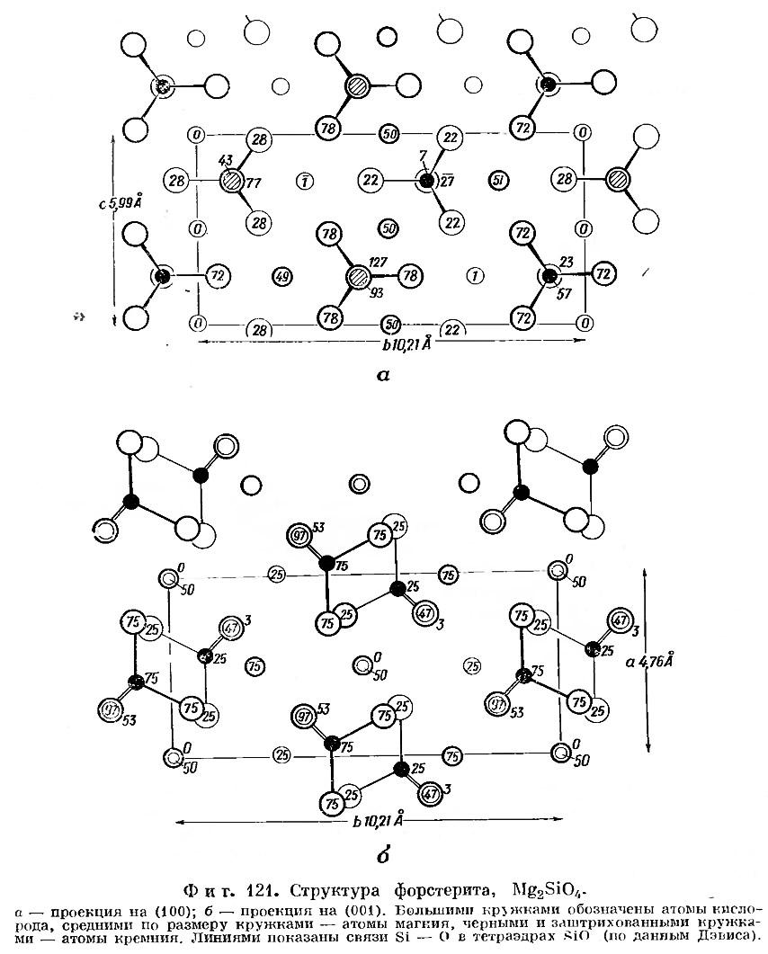 Фиг. 121. Структура форстерита