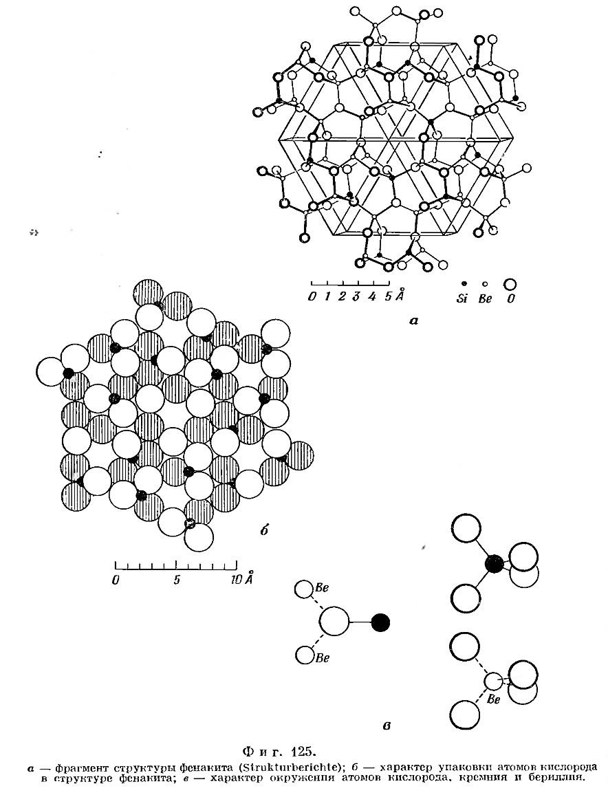 Фиг. 125.  Фрагмент структуры фенакита