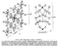 Фиг. 127. Структура сфена
