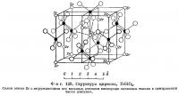 Фиг. 128. Структура циркона