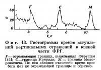 Фиг. 13. Гистограммы времен вступлений вертикальных отражений в южной части ФРГ