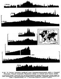 Фиг. 13. Восемь типичных профилей через срединноокеанический хребет в Северной Атлантике