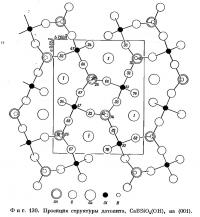 Фиг. 130. Проекция структуры датолита