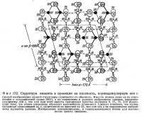 Фиг. 132. Структура кианита в проекции на плоскость