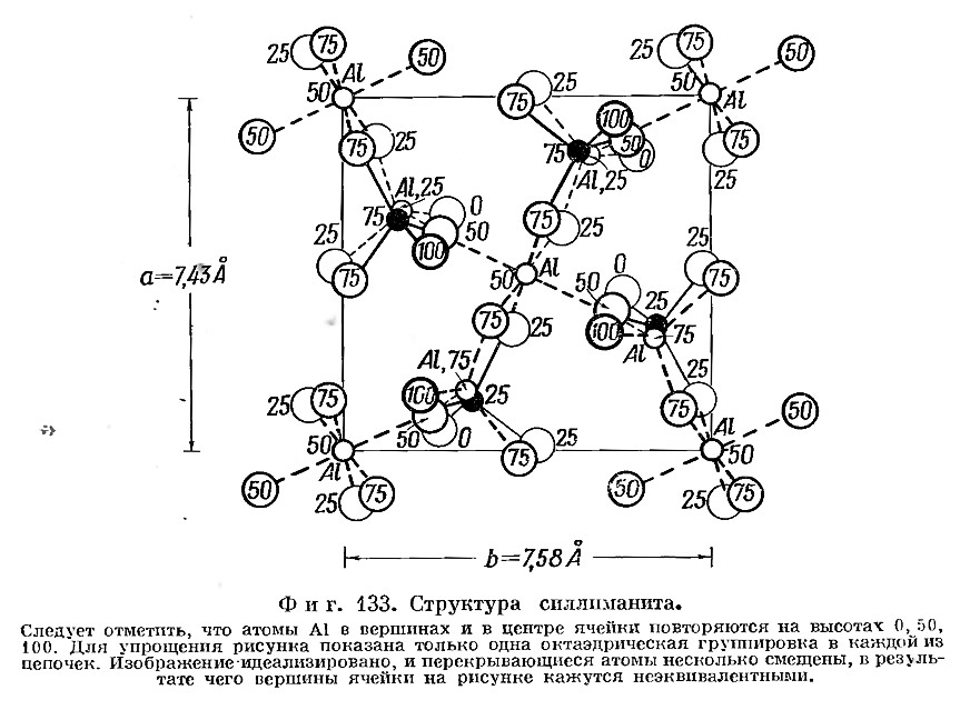 Фиг. 133. Структура силлиманита