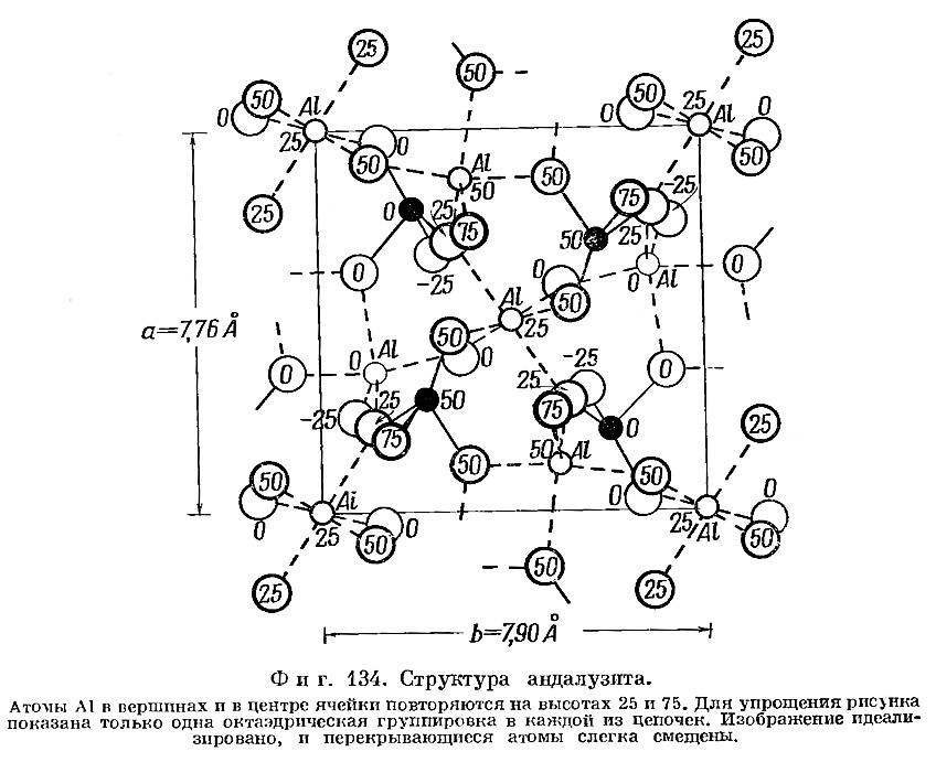 Фиг. 134. Структура андалузита