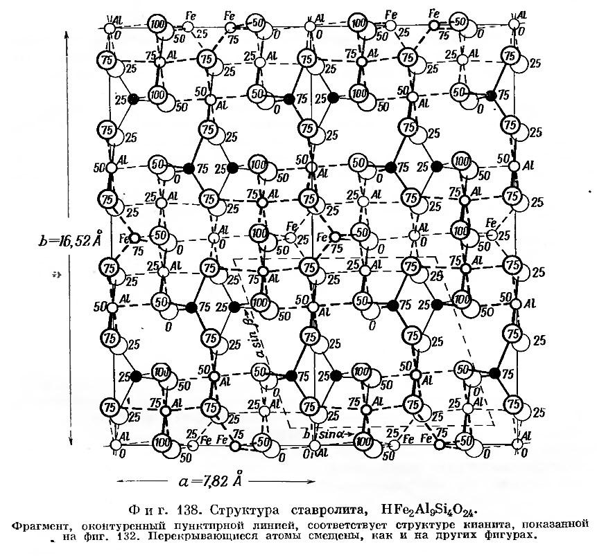 Фиг. 138. Структура ставролита