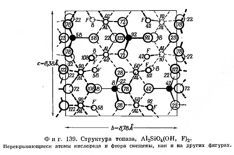 Фиг. 139. Структура топаза
