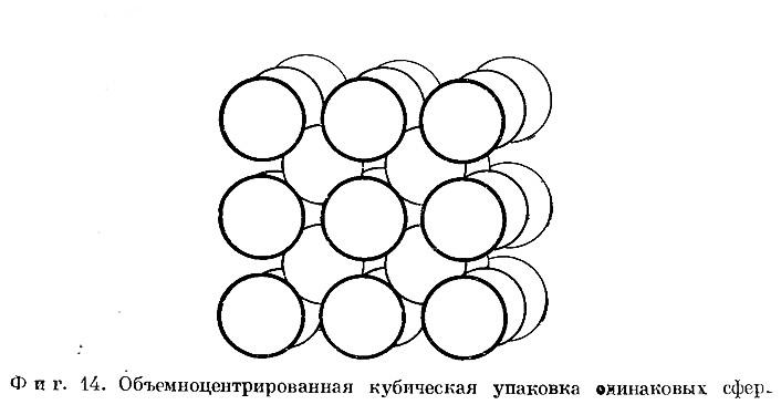 Фиг. 14. Объемноцентрированная кубическая упаковка одинаковых сфер