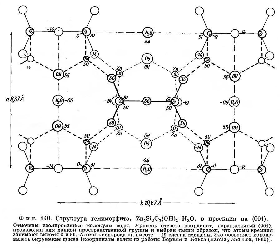 Фиг. 140. Структура гемиморфита