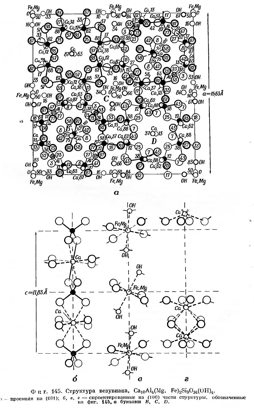 Фиг. 145. Структура везувиана