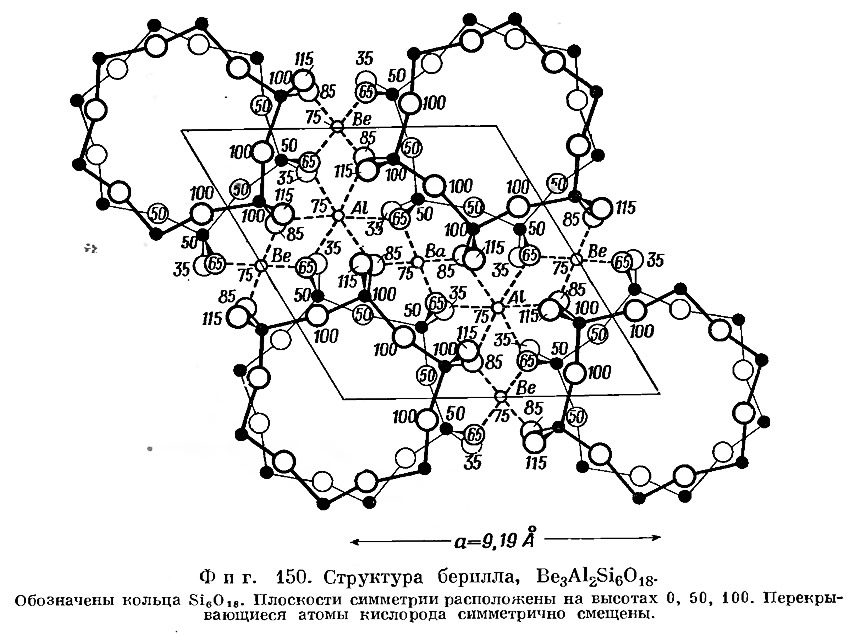 Фиг. 150. Структура берилла