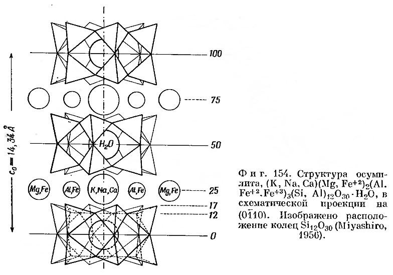 Фиг. 154. Структура осумилита