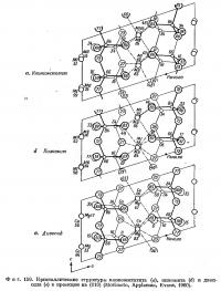 Фиг. 159. Кристаллические структуры клиноэистатита, пижонита и диопсида