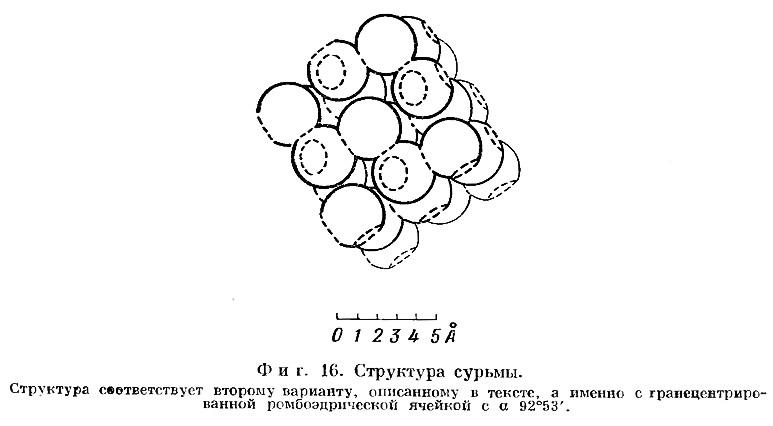 Фиг. 16. Структура сурьмы