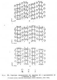 Фиг. 161. Структуры клиноэнстатита, энстатита и протоэнстатита