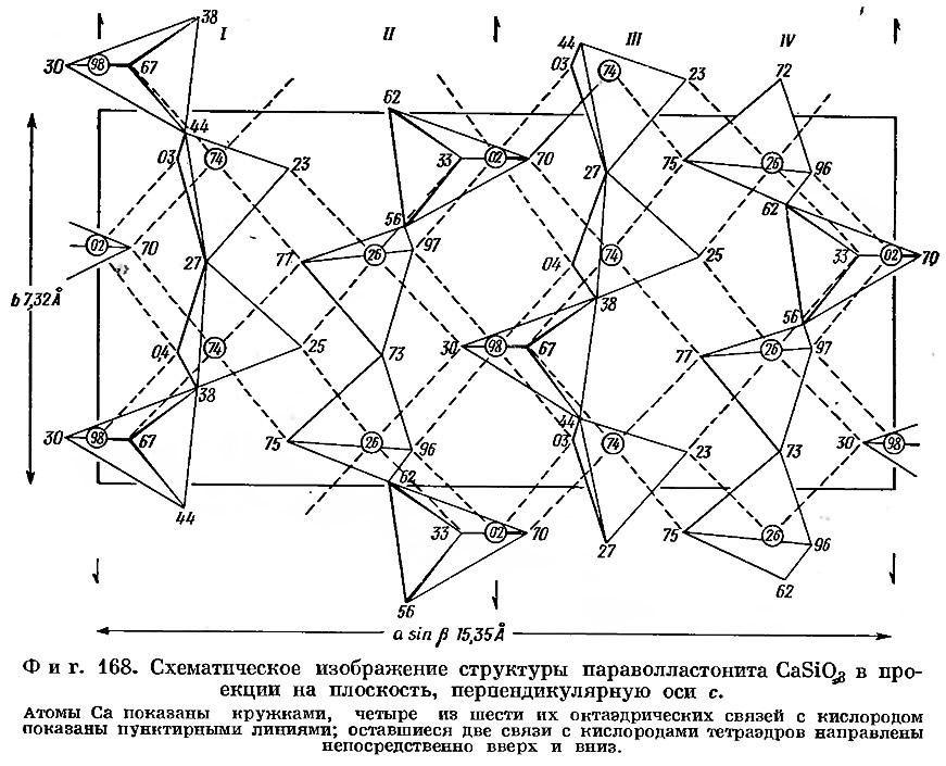 Фиг. 168. Схематическое изображение структуры параволластонита