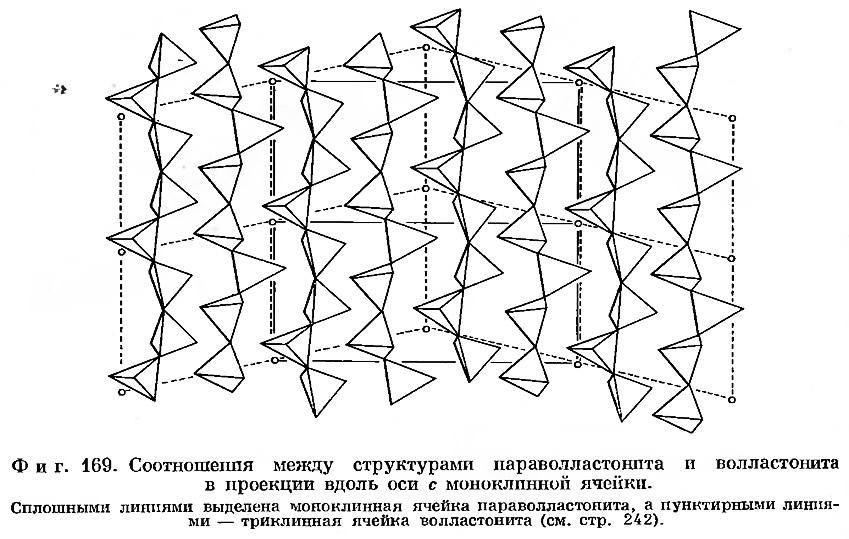 Фиг. 169. Соотношения между структурами параволластонита и волластонита