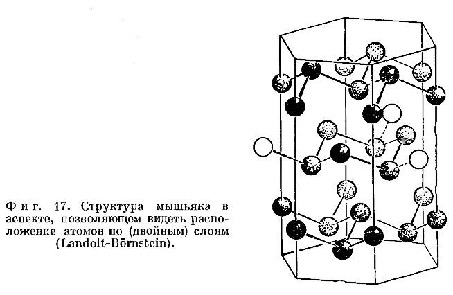Фиг. 17. Структура мышьяка в аспекте, позволяющем видеть расположение атомов по слоям