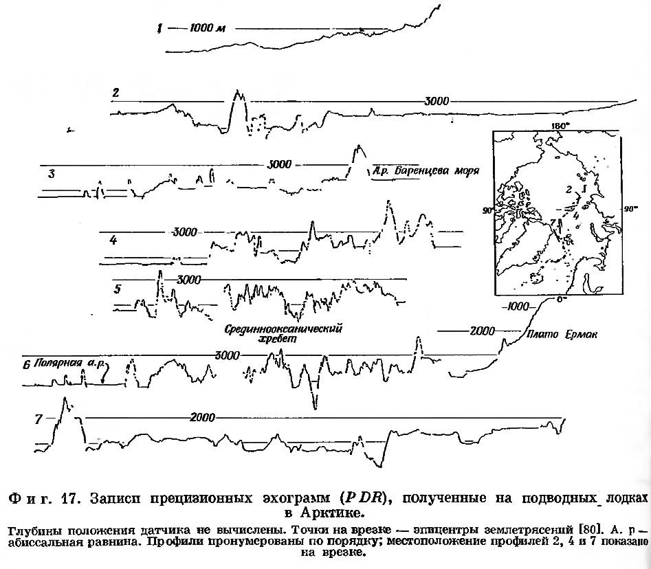 Фиг. 17. Записи прецизионных эхограмм, полученные на подводных лодках в Арктике