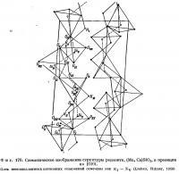 Фиг. 170. Схематическое изображение структуры родонита