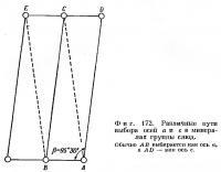 Фиг. 172. Различные пути выбора осей a и c в минералах группы слюд