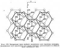 Фиг. 174. Центральная часть двойного силикатного слоя структуры мусковита