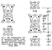Фиг. 180. Структурная схема минералов группы хлорита