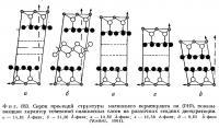 Фиг. 183. Серия проекций структуры магниевого вермикулита на (010)