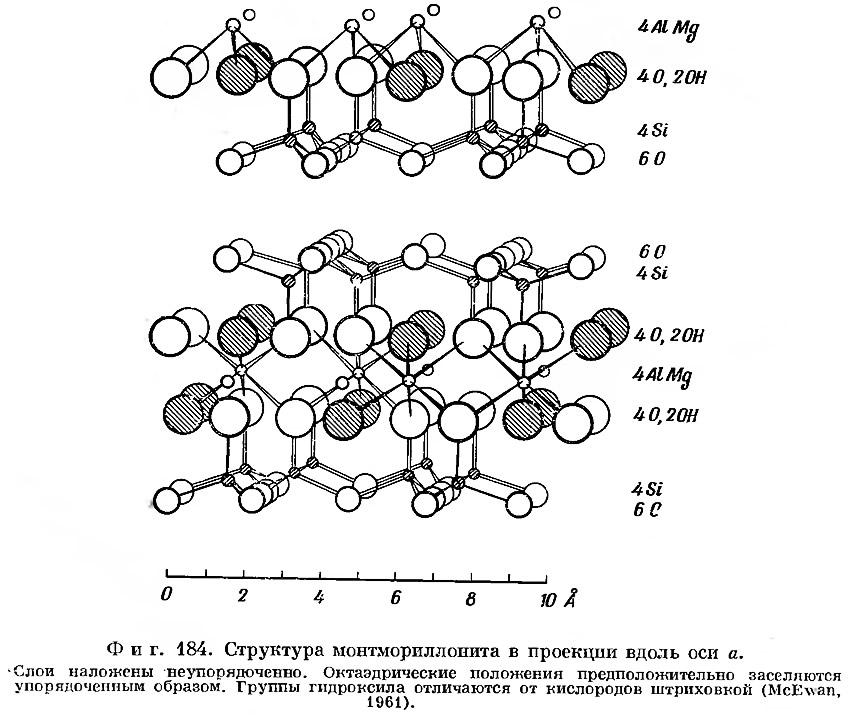 Фиг. 184. Структура монтмориллонита