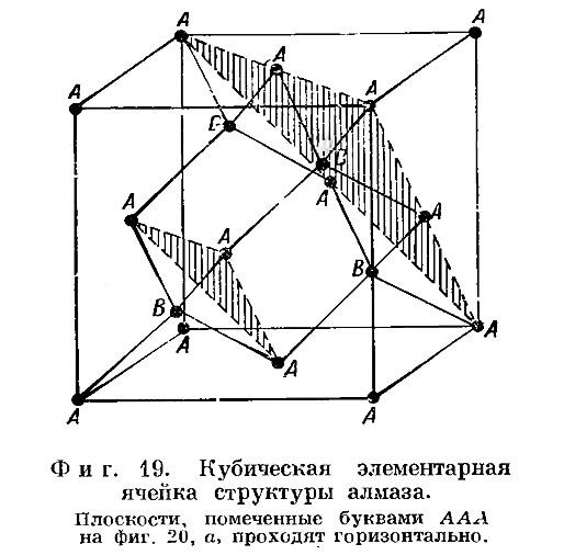 Фиг. 19. Кубическая элементарная ячейка структуры алмаза
