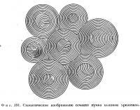 Фиг. 191. Схематическое изображение сечения пучка волокон хризотила