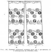 Фиг. 192. Проекции электронной плотности вдоль осп b ортохризотила и клинохризотила
