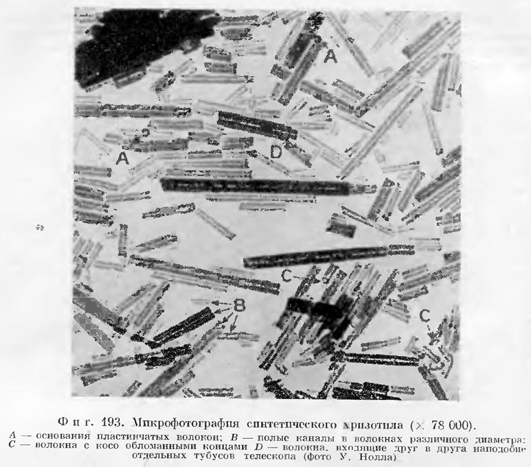 Фиг. 193. Микрофотография синтетического хризотила