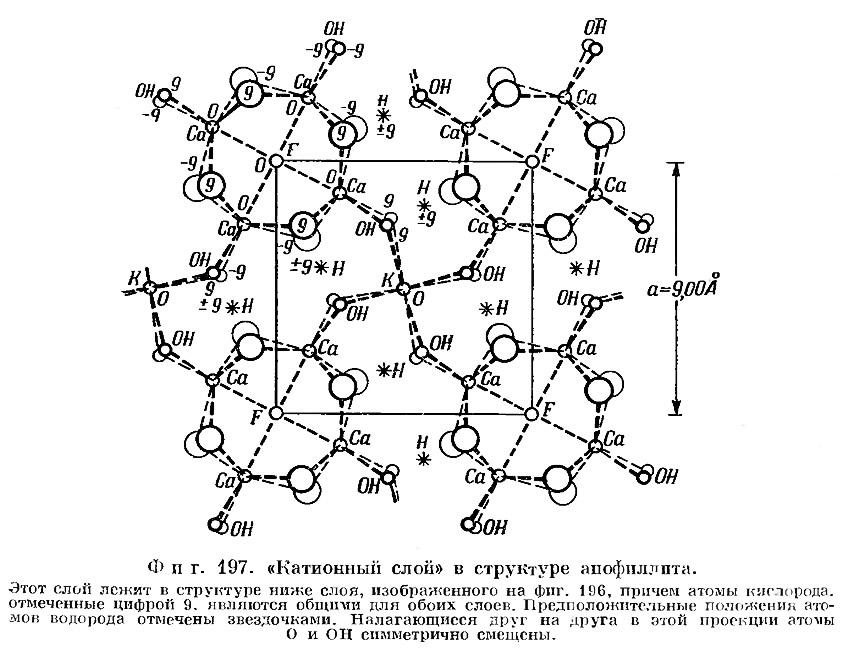 Фиг. 197. «Катионный слой» в структуре апофиллита