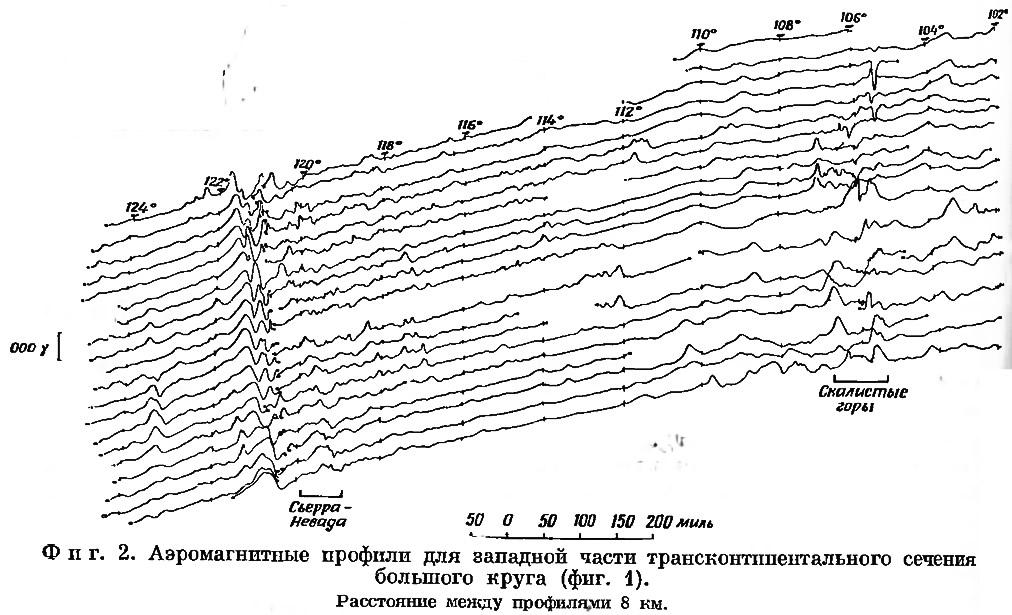 Фиг. 2. Аэромагнитные профили для западной части трансконтинентального сечения